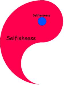 Red Ying Yang Self Vs. Selfless Image